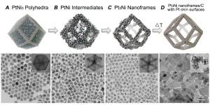 中空十二面体構造を持つナノ触媒の合成プロセスと透過電子顕微鏡画像 (出所:バークレー研究所)