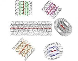 ウィーン大学ら、炭素の一次元鎖「カルビン」の生成法を開発