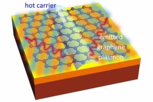 MIT、チェレンコフ放射によるグラフェンの電気-光変換現象を解明